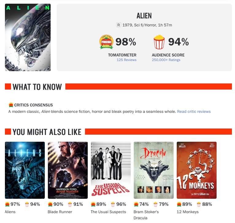 Recomendaciones de Rotten Tomatoes